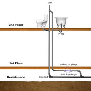 Greywater in New Construction - Greywater Action